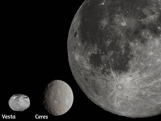 Ceres and Vesta size comparision with our Moon