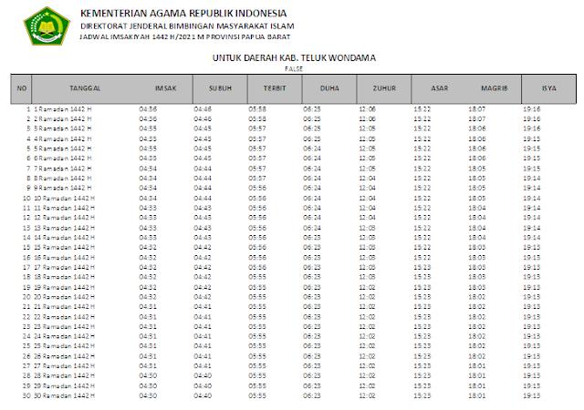 Jadwal Imsakiyah Ramadhan 1442 H Kabupaten Teluk Wondama, Provinsi Papua Barat