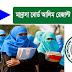 Madrasah Board Alim Result 2019