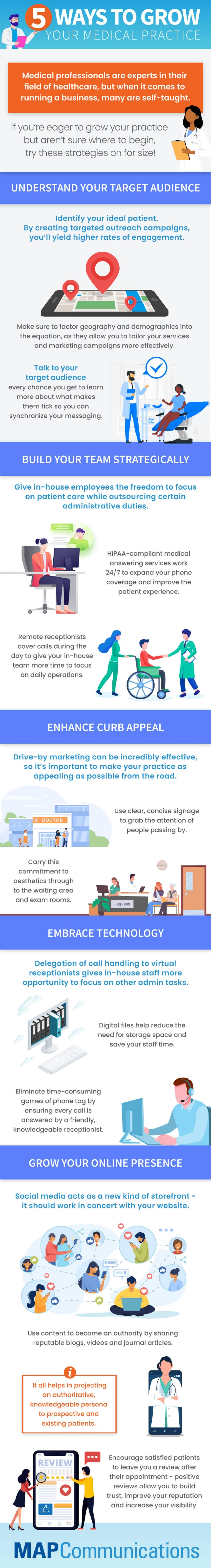 5-ways-to-grow-your-medical-practice-infographic