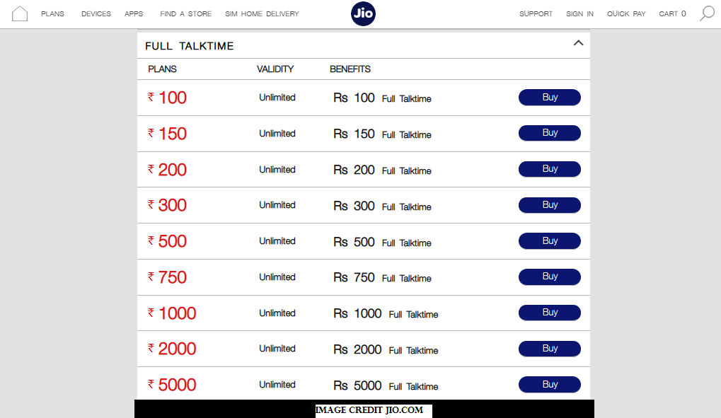 Reliance jio recharge offers | You need to know - seemblogup