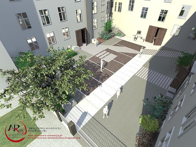 projektowanie kwartałów miejskich