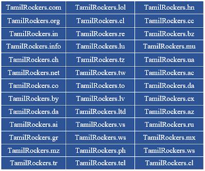 tamilrockers-websites-links-proxy