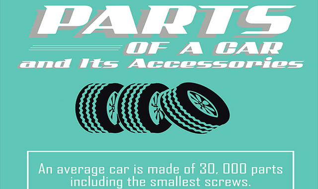 The Ultimate Guide to Car Parts & Accessories #infographic