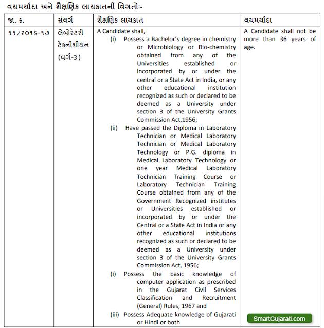 Laboratory Technician Qualification and Gujarat Laboratory Technician Bharti Eligibility Criteria
