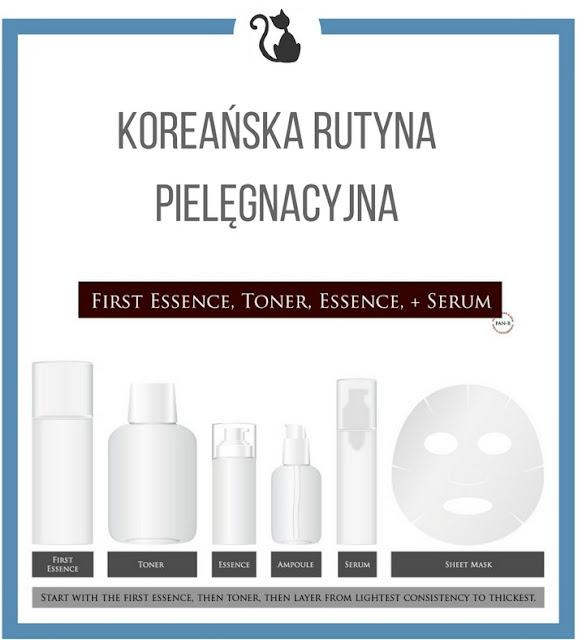 Koreańska rutyna pielęgnacyjna w obrazkach