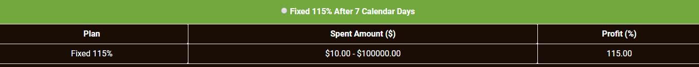 Инвестиционные планы Profitmore 2