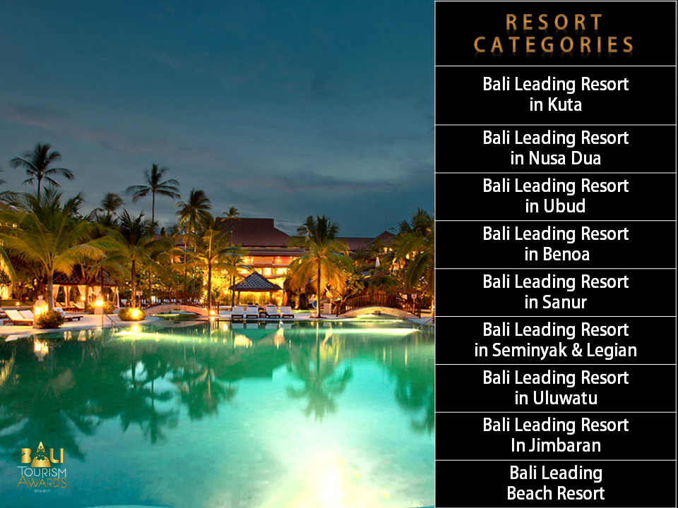 Category Resort