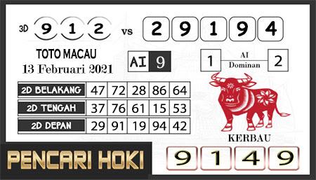 Prediksi Pencari Hoki Group Macau Sabtu 13 Februari 2021