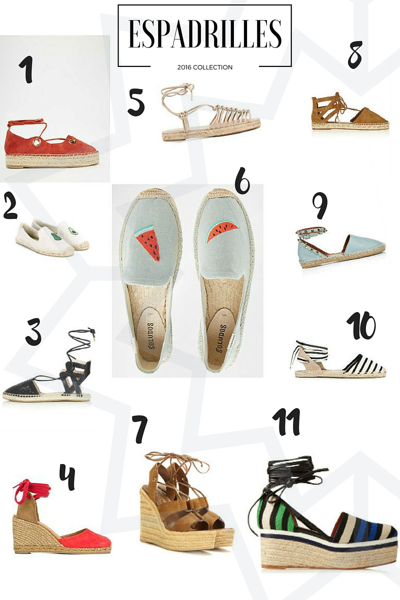 Espadrilles Summer 2016: A collage of options- www.theblushfulhippocrene.blogspot.com