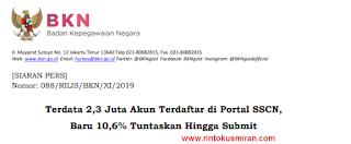 Terdata 2,3 Juta Akun Terdaftar di Portal SSCN,  Baru 10,6% Tuntaskan Hingga Submit