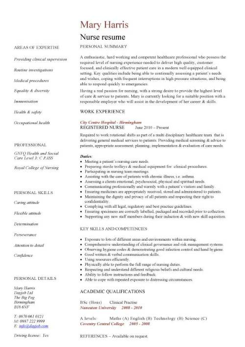 sample resumes nurses - Onwebioinnovate