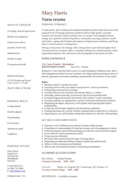 sample resume for nurses with experience