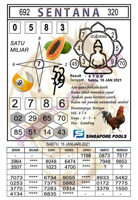 Syair Sentana SGP Sabtu 16 Januari 2021