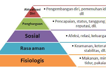 Perbedaan Kehendak Bebas dan Determinisme dalam Psikologi