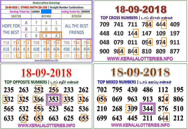 Kerala lottery abc guessing Sthree Sakthi SS 124  on18.09.2018 by keralalotteries.info