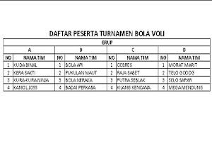 Penghitungan Ranking Pertandingan Bola Voli dengan Sistem Setengah Kompetisi
