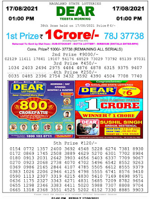 Nagaland State Lottery Result Today 17.8.21,1pm