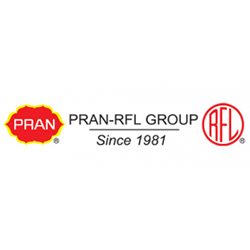 PRAN-RFL Group (Management Trainee - Brand )