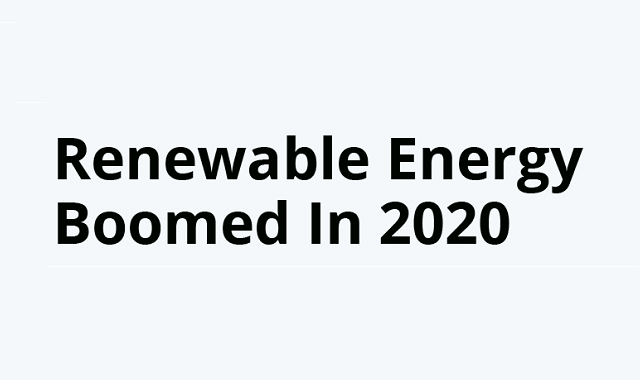 Growth of renewable energy in 2020