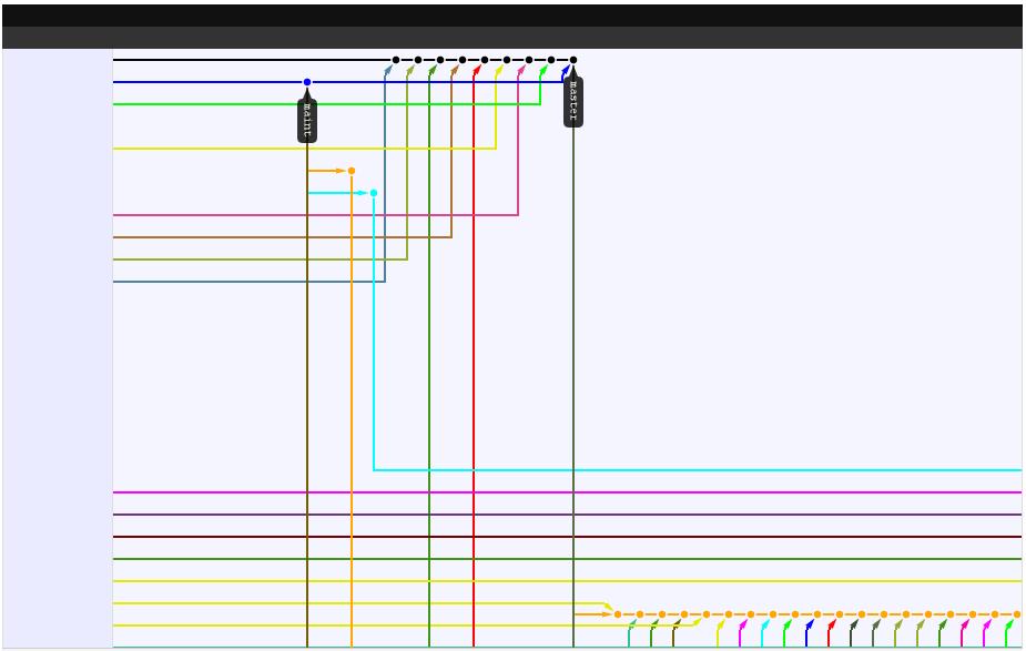 Plastic SCM blog: DAG rendering - take two