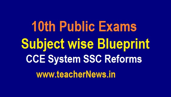 10th Public Exam Subject wise Blueprint March 2020 | SSC Reforms in CCE System