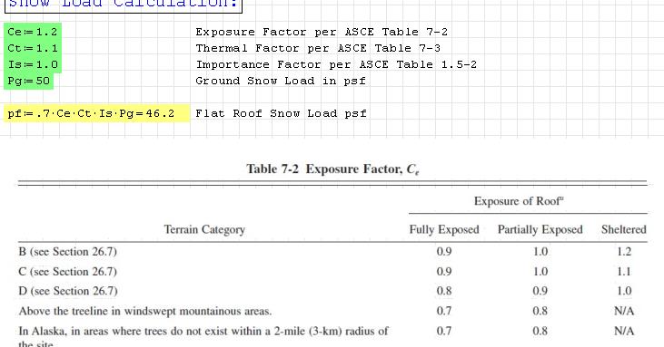 Erik Ost B Arch Asce 7 Snow Load Calculator For