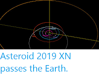 https://sciencythoughts.blogspot.com/2019/12/asteroid-2019-xn-passes-earth.html