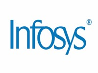 Infosys Walk-in Drive 2014