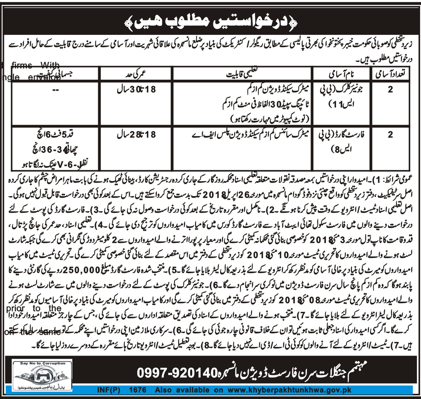 Jobs In Forest Department Govt Of KPK April 2018