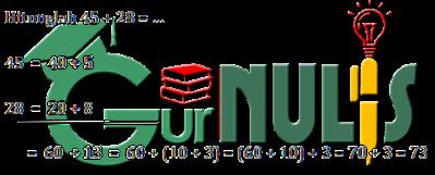 Teori Belajar Kognitivisme di Sekolah Dasar - www.gurnulis.id