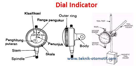 Cara Membaca Dial Indicator