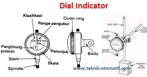 Dial Indicator Atau Dial Test Indicator atau Dial Gauge