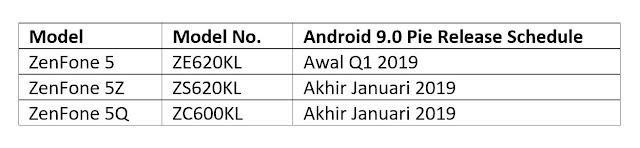 jadwal rilis update android pie asus