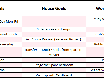 March Goal Round Up
