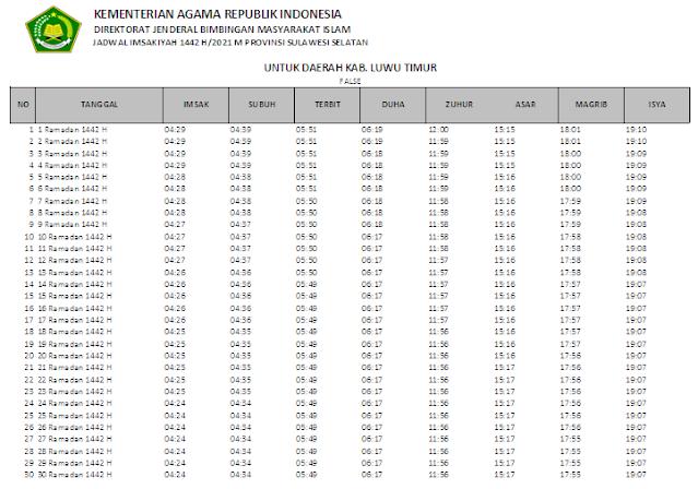 Jadwal Imsakiyah Ramadhan 1442 H Kabupaten Luwu Timur, Provinsi Sulawesi Selatan