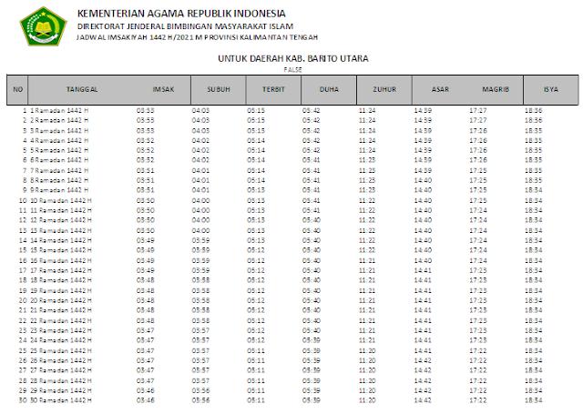 Jadwal Imsakiyah Ramadhan 1442 H Kabupaten Barito Utara, Provinsi Kalimantan Tengah