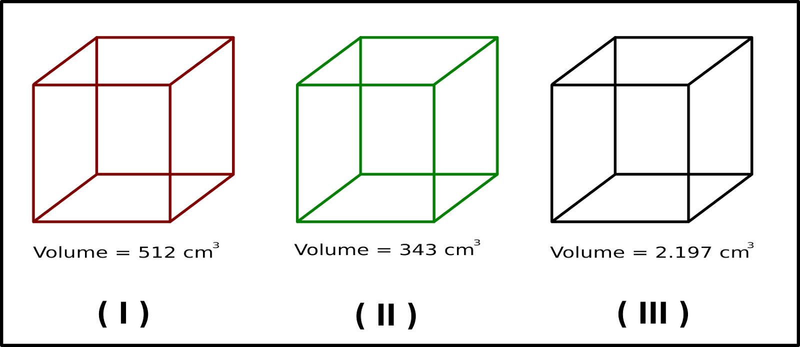 Rumus Soal Matematika Kelas 5 Sd Soal Matematika Sd Kelas 1 Tentang Bangun Datar Soal Matematika