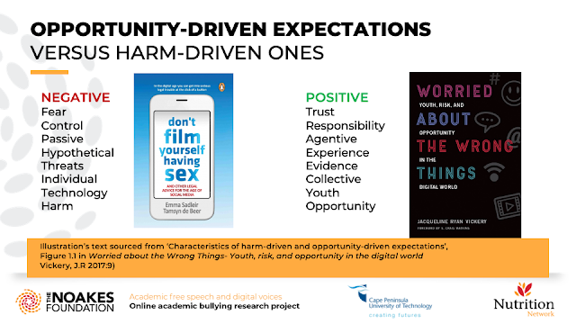 OPPORTUNITY-DRIVEN EXPECTATIONS VERSUS HARM-DRIVEN ONES