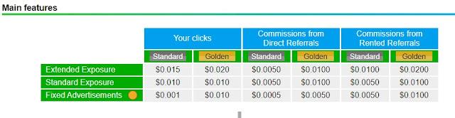 neobux standard vs golden membership