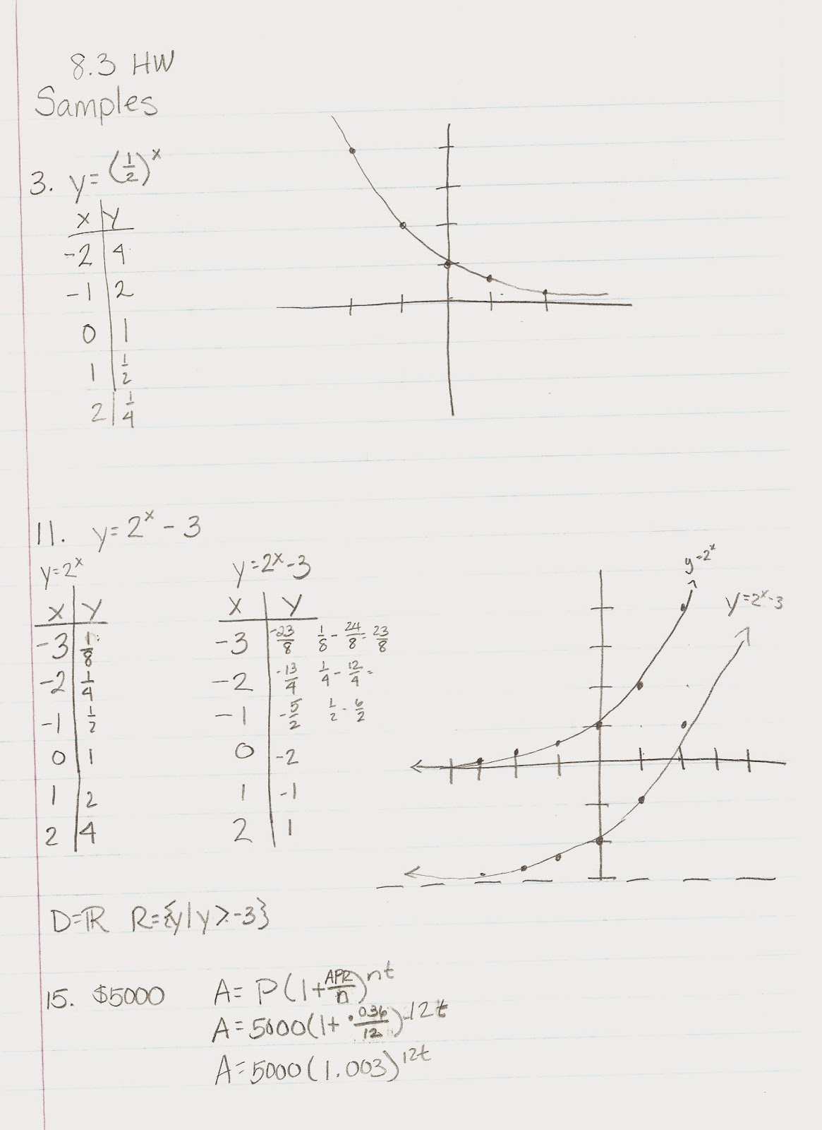 Help with algebra 2 homework