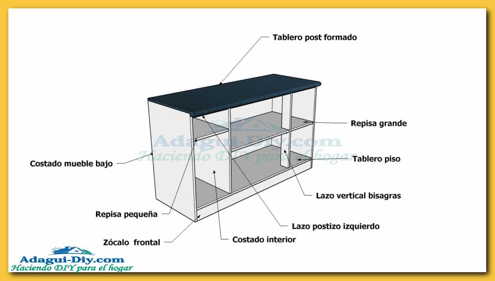 Como hacer muebles de cocina | Web del Bricolaje Diseño Diy
