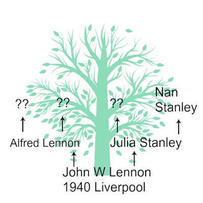 A-guide-for-absolute-beginners-on-starting-a-family-tree-tree-with-names-of-parents-on-it