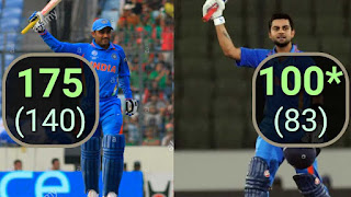 Virender Sehwag 175 - Bangladesh vs India 1st Match ICC Cricket World Cup 2011 Highlights