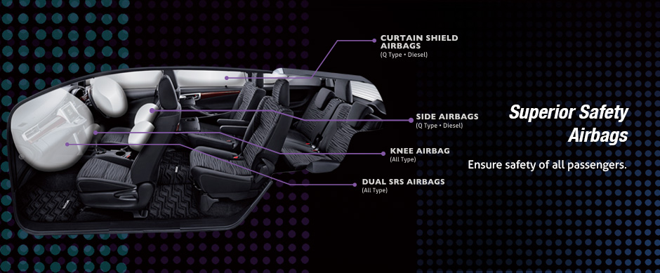 spesifikasi lengkap all new kijang innova avanza grand veloz bekas toyota dan berikut ini untuk fitur keamanan keselamatan yang ada pada