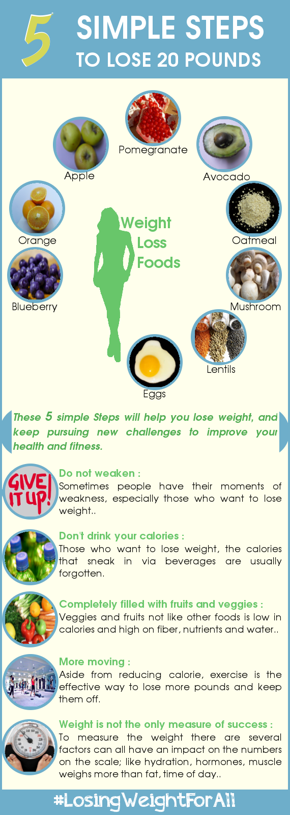 5 Simple Steps to Lose 20 Pounds infographic