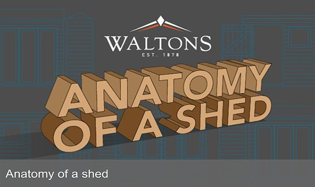 The Anatomy Of A Shed #infographic