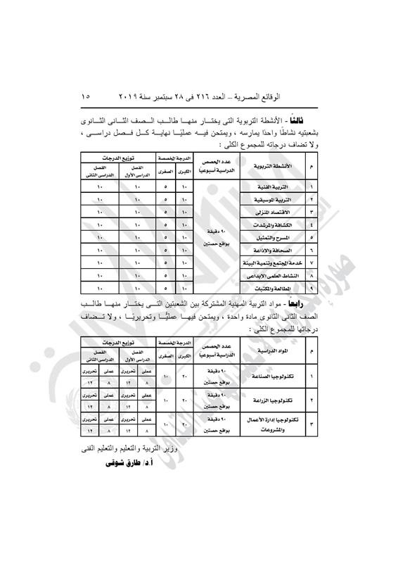 """رسمياً.. الحكومة تعتمد النظام الجديد للصفوف الأول والثاني الابتدائي والاول والثاني الثانوي """"الجريدة الرسمية"""" 660"""