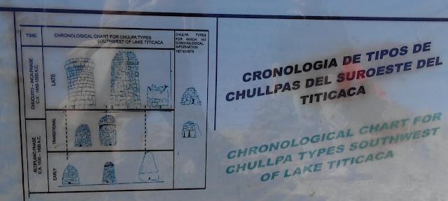 Sitio Arqueológico de Sillustani, Perú