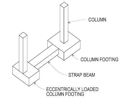 cantilever or strap footing images in hindi